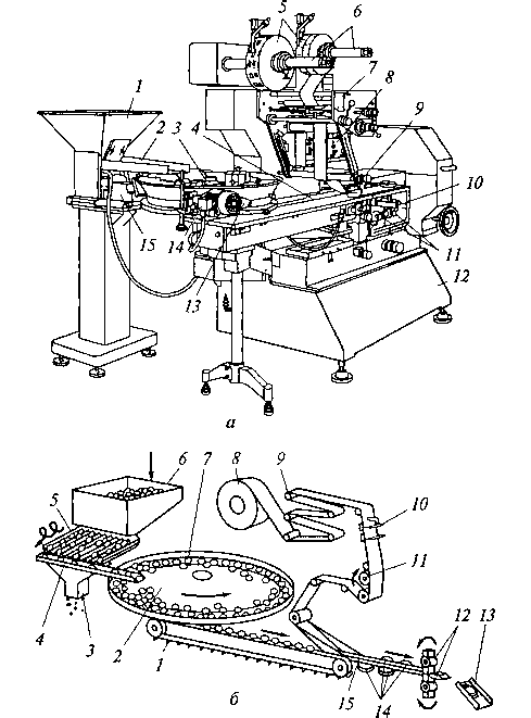 Machine for wrapping caramel in heat-sealing film