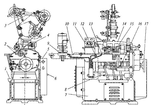 菓子を包装するための垂直ロータ付きZAKCA機械