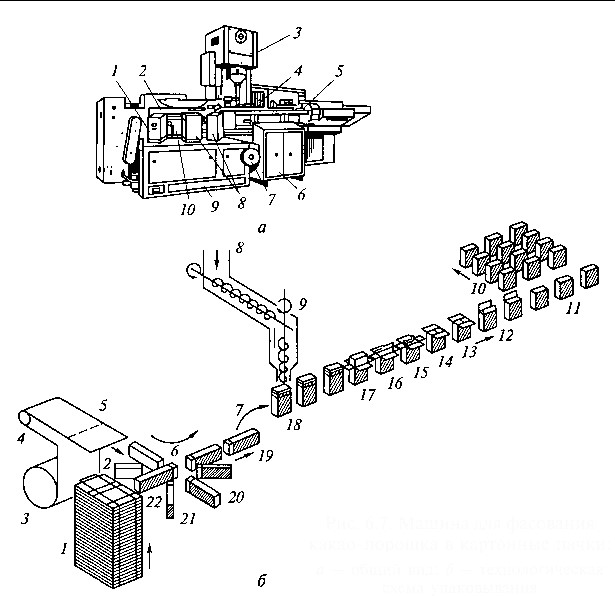 آلة لتعبئة مسحوق الكاكاو في حزم من الورق المقوى