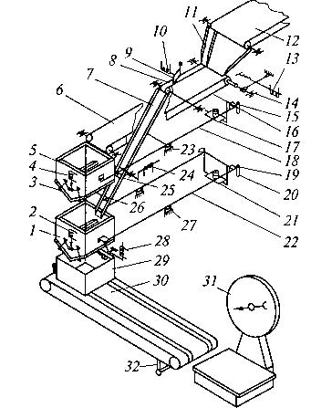 . Схема автоматического весового дозатора ГОМ-2