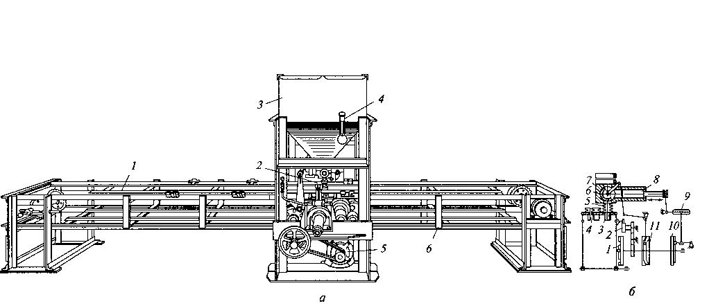 Máquina Zoofirotosadochnaya: a - una vista general; b - circuito de accionamiento de jigging