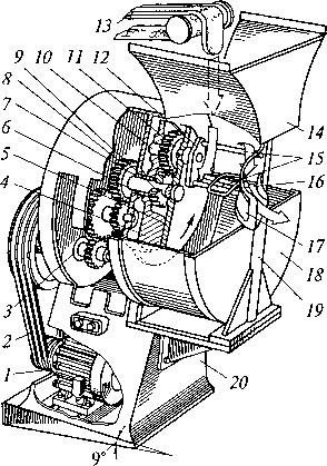الشكل 5.7. آلة السحب K 4