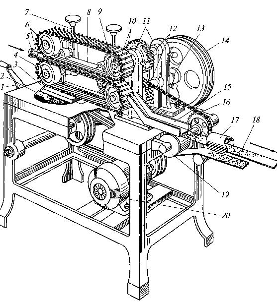 La figura 5.12. Cadena de máquina para hacer caramelos LRM