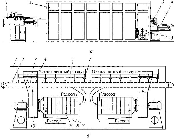 La figura 5.14. Unidad de enfriamiento AOK 2