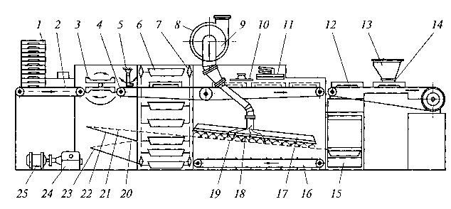 図1 5.18。 単一鋳造機構を備えた計画キャンディー機械