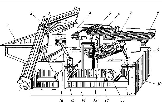 Fig. 5.24. Samorasklad all'unità di smaltatura