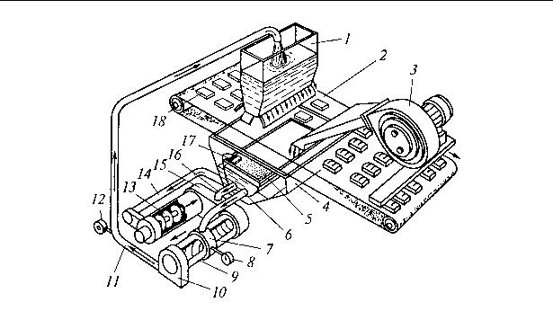 अंजीर। 5.25। Enrobing मशीन की योजना