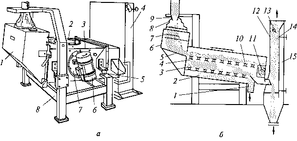 Fig. 5.26. Machine de nettoyage pour tamis à air MTIA