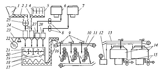 図1 5.30。 チョコレートマスの調製のための処方混合混合物