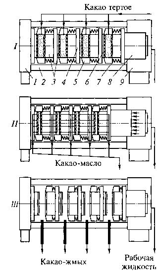 La figura 5.37. Ciclos prensa horizontal horizontal