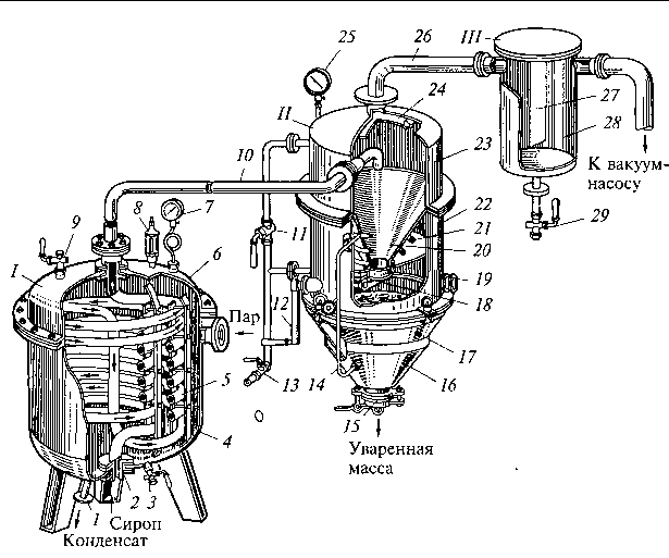 Abb. 5.4. Unified Serpentine Vacuum 33 A-Gerät