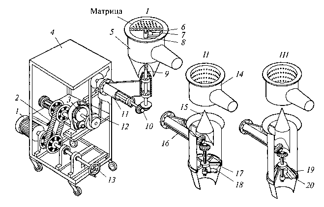 La figura 4.11. Máquina de corte universal PSL