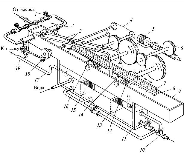 La figura 4.9. Lavadora de matriz LMN