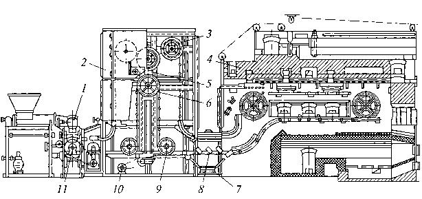 Figure 3.31. The PSNUMX XPM oven unit