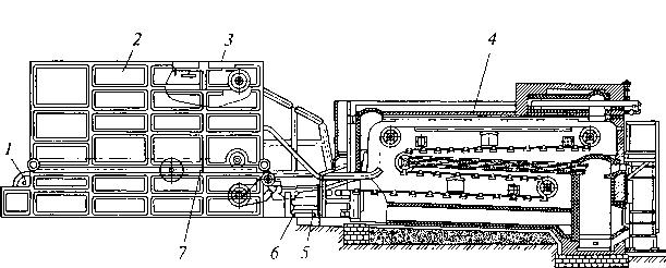 Рис.3.32. Расстойно печной агрегат с печью ХПА 40