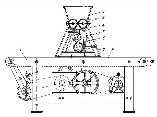 図 3.41 パン生地用パン生地機