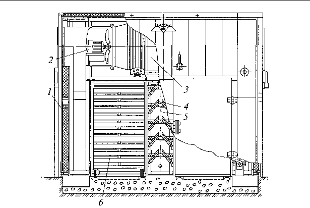 Fig. 3.43. Dead-end two-chamber dryer