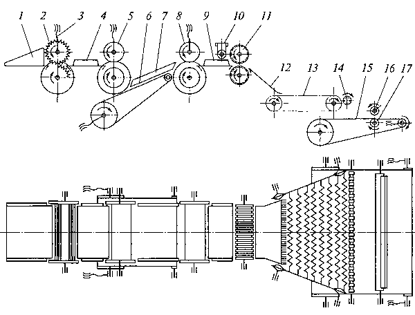 Fig. 3.45. Unit for molding and finishing of bread sticks