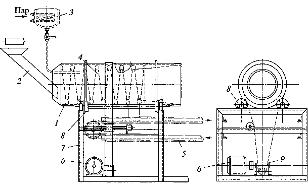 Fig. 3.48. Draw drum