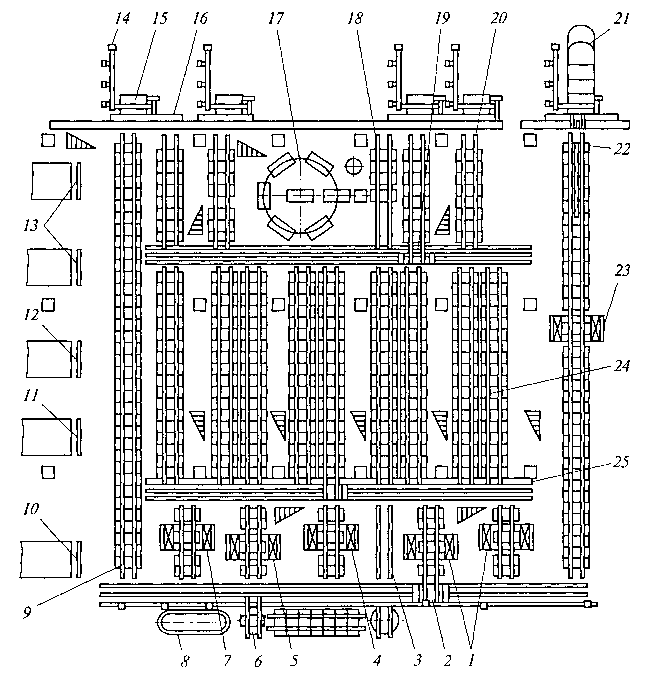 Fig. 3.49. Scheme of complex mechanization of loading and unloading and transport warehousing