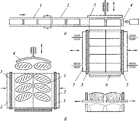 La figura 3.53. Mecanismo de colocación