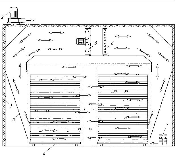 La figura 4.25. Disposición del secador de gabinete FIS
