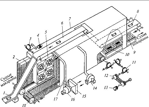 La figura 4.27. Esquemas secadores LS2 A