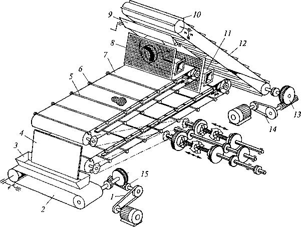 La figura 4.29. Estabilizador de transmisión para productos de macarrones cortos.