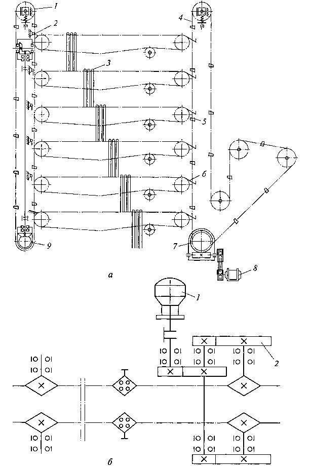 La figura 4.30. Diagrama cinemático del transportador