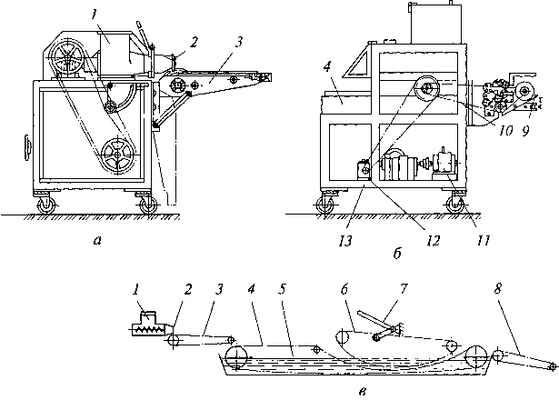 Fig. 3.46. The unit for molding and obvarki dough billets straw