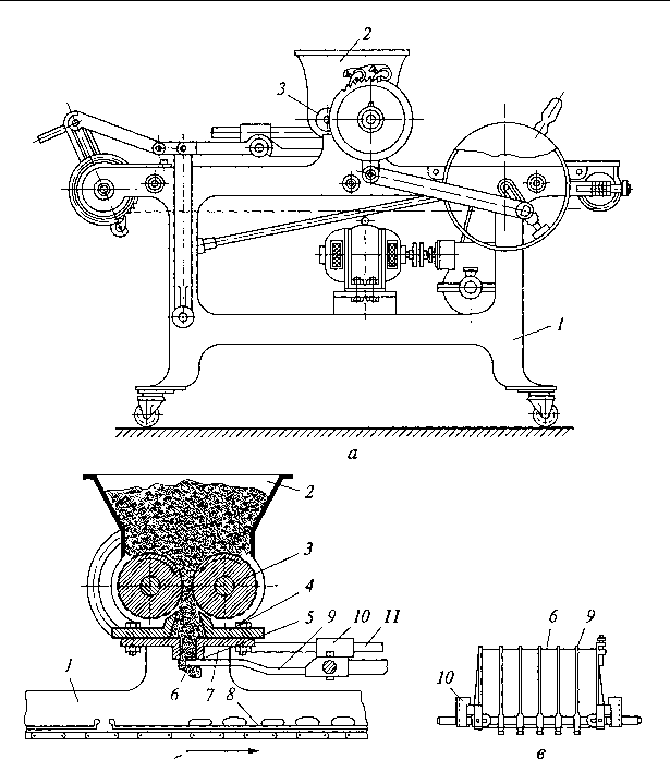 Fig. 3.47. Gingerbread Machine