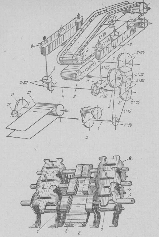 Цепная карамелештампующая машина Болшевского машиностроительного завода: а — кинематическая схема; б — звенья верхней карамелештампующей цепи.